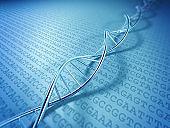 DNA spiral on DNA code