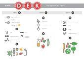 Medical vitamins D, E, K source infographics.