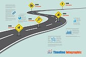 Road map Timeline Infographic, Vector Illustration