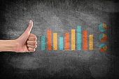 Thumbs up to business graph