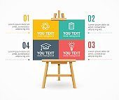 Wooden Easel Menu Infographic Option Banner Card. Vector