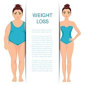 Weight loss poster with women