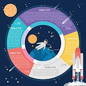 Astronaut in Space Infographic