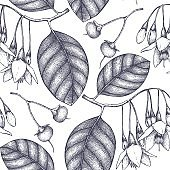 Aromatic seamless pattern
