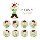 Young Man With Migraine Symptoms Icons Set