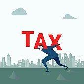 Tax Burden concept