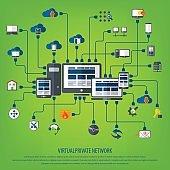 VPN concept - Virtual Private Network