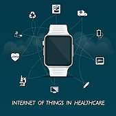 The internet of everything in healthcare - smartwatch control design