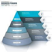 Infographic business pyramid vector design