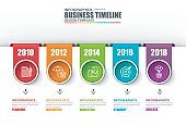 Timeline infographic data visualization vector