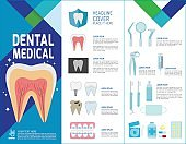 Set of dental problem medical icons. Cover brochure template layout. Infographic element. Healthcare dentist concept. isolated on white background.