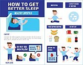 how to get better sleep. infographic elements. health care concept. vector flat cartoon icons design illustration. banner flyer brochure poster layout. isolated on white background.