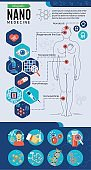 Nanotechnology Medicine Infographics