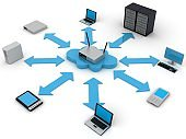 Computer network cloud computing data center