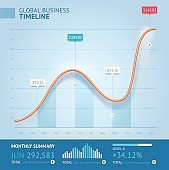 Business 3d infographic line template.