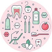 Outlined icons about dentistry