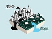 vector illustration of ecology comparative concept with natural clean environment, clean water and dirty city due to industrial environmental pollution caused by civilization