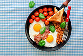 Breakfast table with fried egg, beans, tomatoes, bacon and toast In a frying pan on table with a tablecloth in a cage