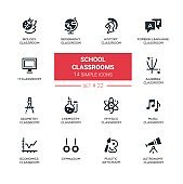School classrooms - modern simple icons, pictograms set