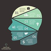 Vector brain infographic. Template for human head diagram, artificial intelligence graph, neural network presentation and face chart. Business idea concept with 6 options, parts, steps. Brainstorming
