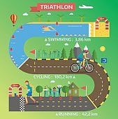 Triathlon race infographic vector