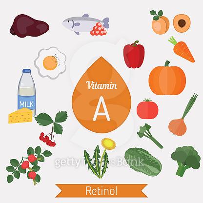 비타민 ABC