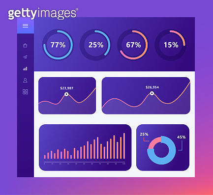 dashboard, UI Kit, Interfaces
