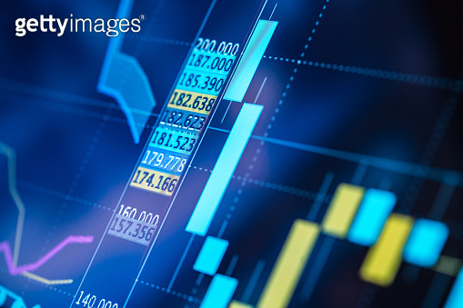 Financial Data Analysis Chart