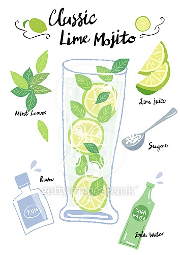 Cool Summer Drinks!
