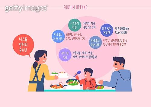 한국인의 나트륨 섭취