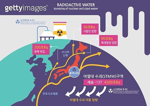 방사능 오염수 방류