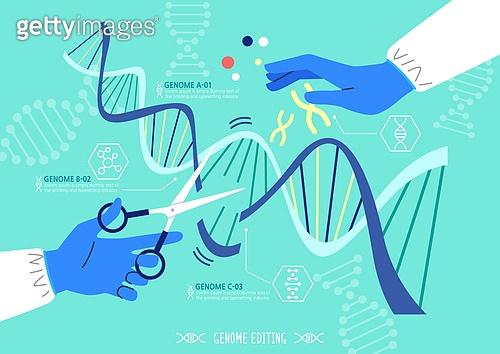 유전자 가위