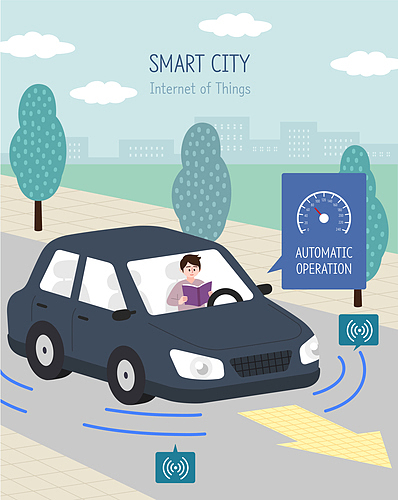 The smart city, IoT lifestyle, network, The Fourth Industrial Revolution
