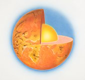 Diagram of planet Venus with quarter of sphere removed to reveal subterranean layers, front view.