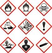 GHS hazard warning symbols. Safety Labels