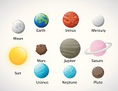 Solar system icons vector