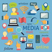 Social network icons composition