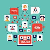 Social network and communication concept