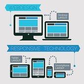 Blue responsive webdesign