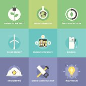 Green technology and innovations flat icons set