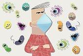 Allergies and flu virus