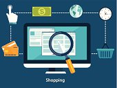 Concepts of online payment methods and purchase goods.