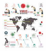 Infographic  virus icons set. template design .outbreaks concept