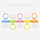 Timeline Infographic with placemarks and text. Template. Flat design.