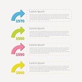 Timeline vertical Infographic with colored arrows and text. Template. Flat