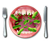 Food Poisoning Illness