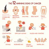 The 12 warning signs of cancer