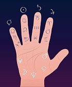Palmistry Astrology Sections