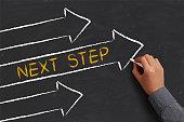 Next Step Concept