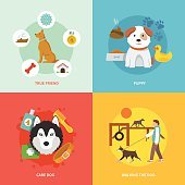 Dog Icons Flat Set